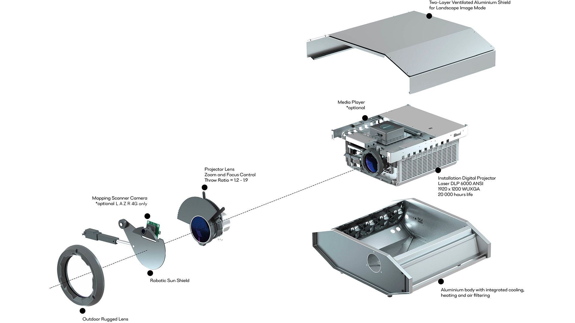 Professional Outdoor Video Mapping Projector - Exploded View